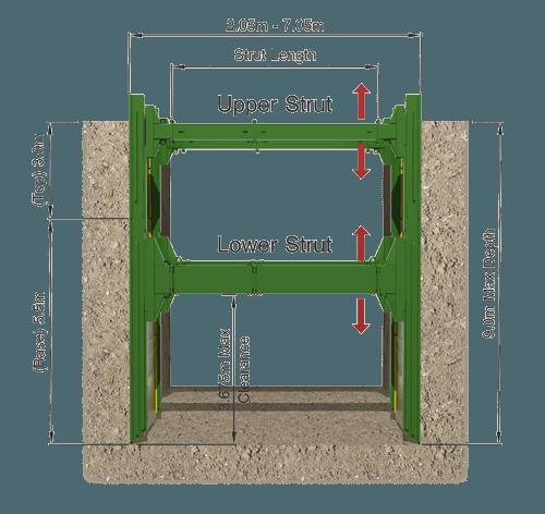 Rolling Strut Double Slide Rail Case Studies Groundforce