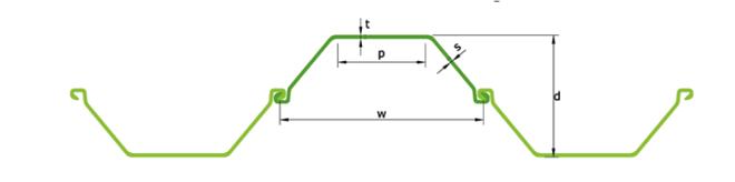 Larssen Sheet Piles | Products | Groundforce IE